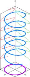 円偏光の写真